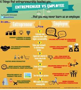 6 things that entrepreneurship teaches you