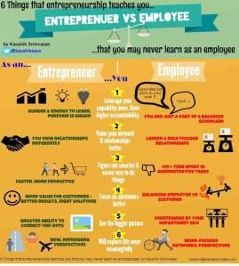 6 things that entrepreneurship teaches you