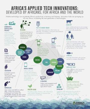 Africas applied tech innovations