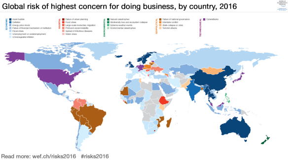 what are the top global risks for doing business